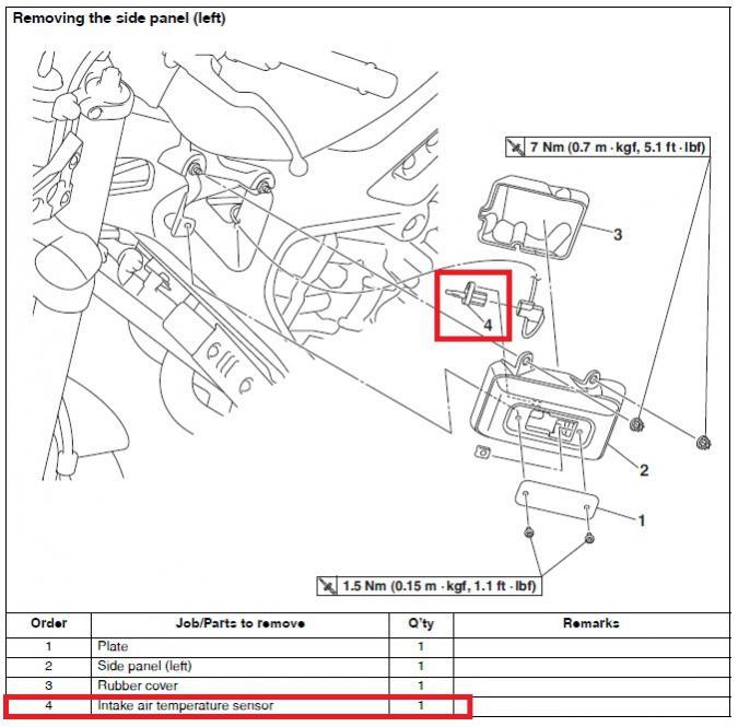 Ambient Air Temp Sensor Faulty Attachmentsrhfz09org: Ambient Air Temp Sensor Location At Gmaili.net