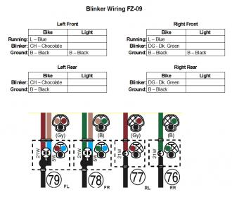 blinker wiring cheat sheet rh fz09 org Yamaha ATV Wiring Diagram Yamaha Golf Cart Wiring Diagram