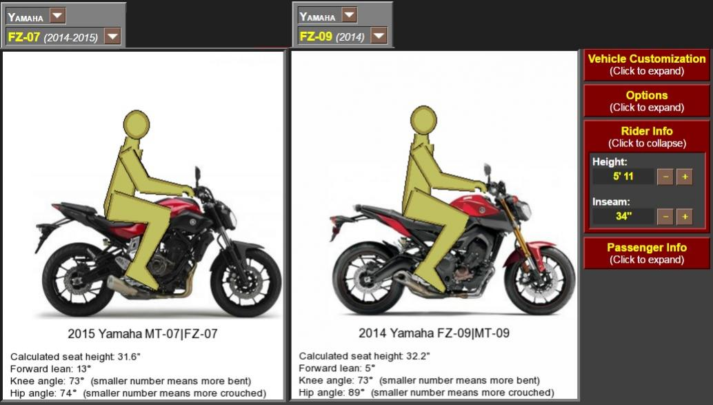Yamaha Fz 09 >> Another what bike should I get thread: FZ07 vs FZ09 for an experienced rider - Page 5