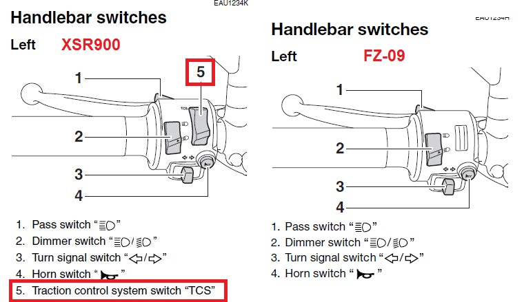 Wiring Diagram Two-Way Switch Diagram Handlebar Switch Wiring Diagram